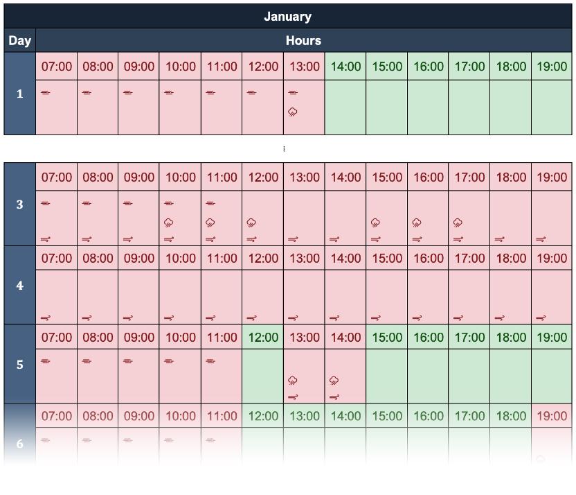 Çalışılamaz günlerin saatlik örnek çıktı formatı