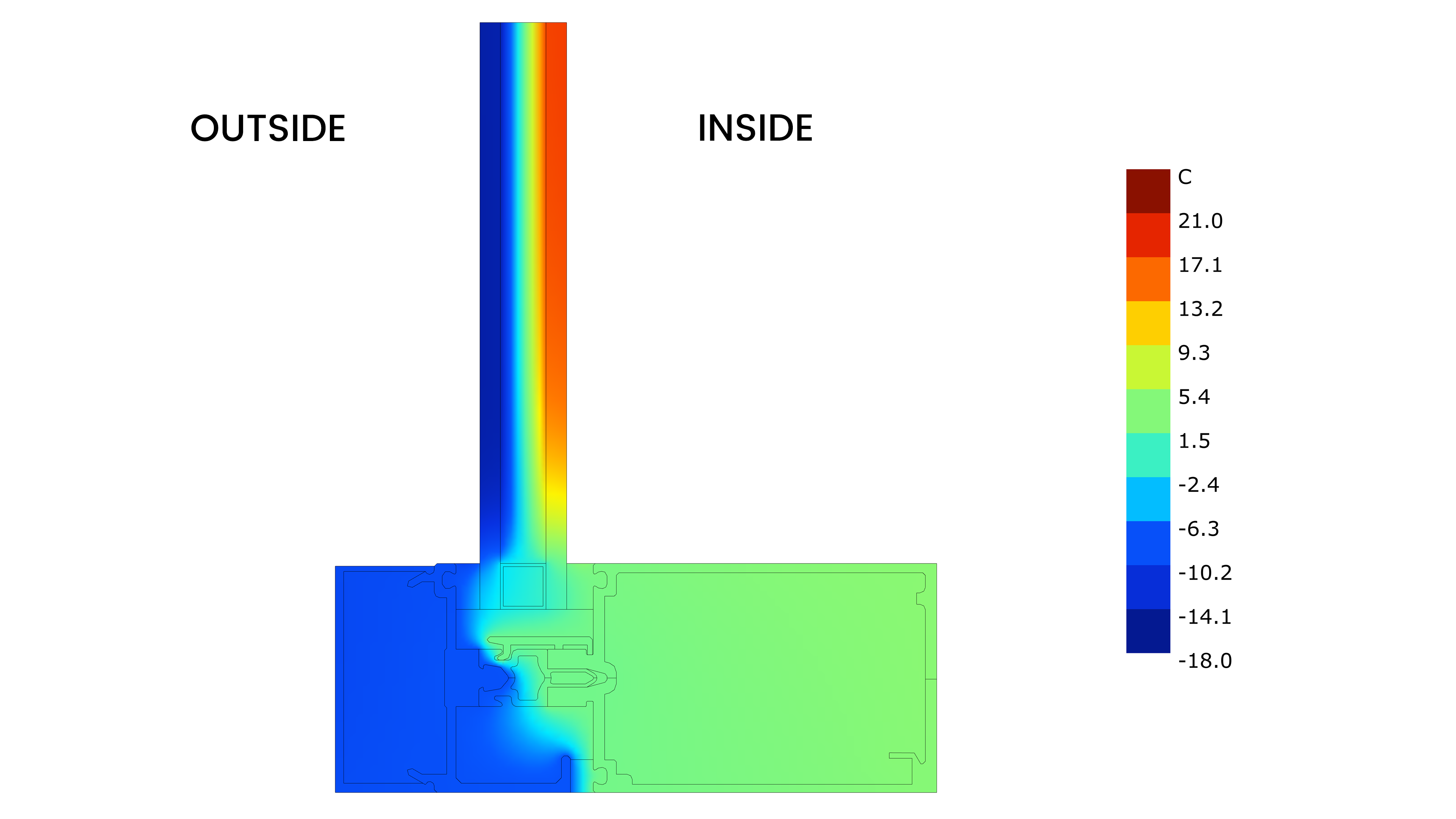 Thermal Performance Analyses of Window Systems